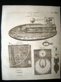 Astronomy C1790 Antique Print. Mechanical Paradox, Quadrant, Cometarum 89